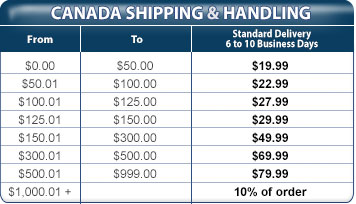 Canada Shipping Rates